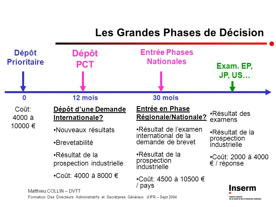 Entrée Phases Nationales