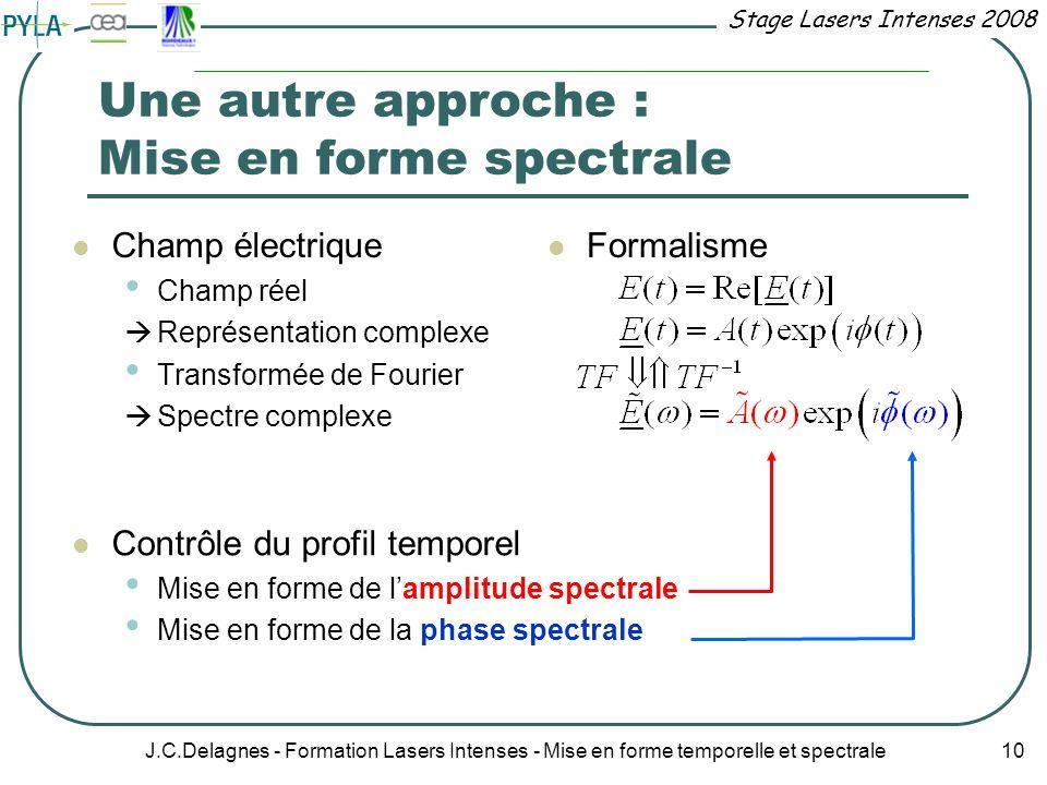 Une autre approche : Mise en forme spectrale