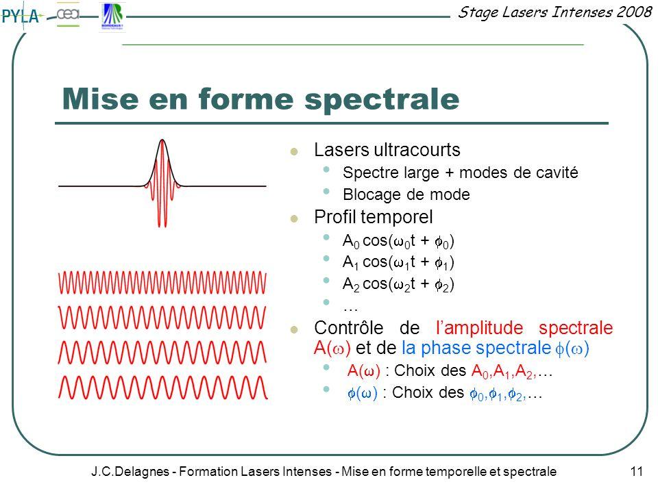 Mise en forme spectrale