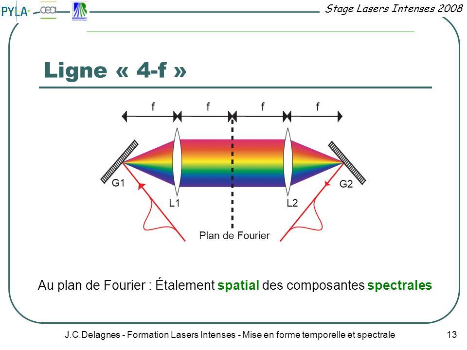 Au plan de Fourier : Étalement spatial des composantes spectrales