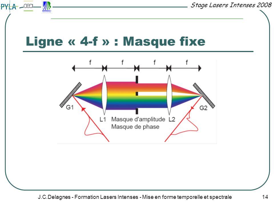 Ligne « 4-f » : Masque fixe