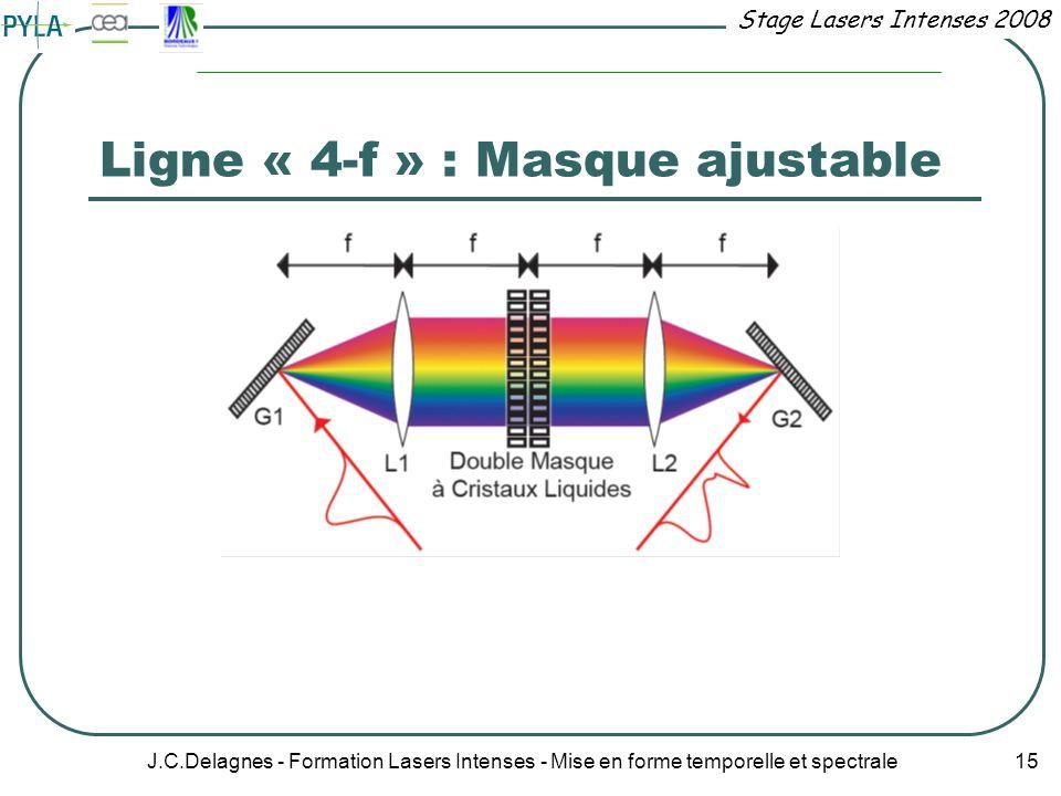Ligne « 4-f » : Masque ajustable
