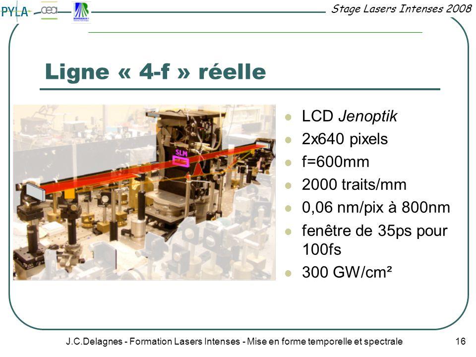 Ligne « 4-f » réelle LCD Jenoptik 2x640 pixels f=600mm 2000 traits/mm