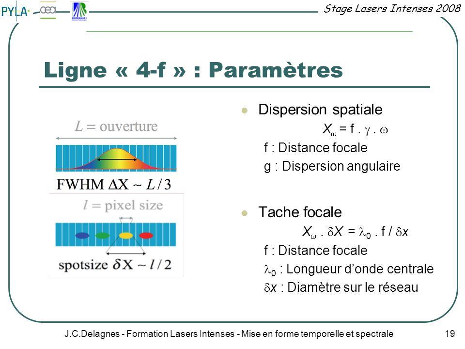 Ligne « 4-f » : Paramètres