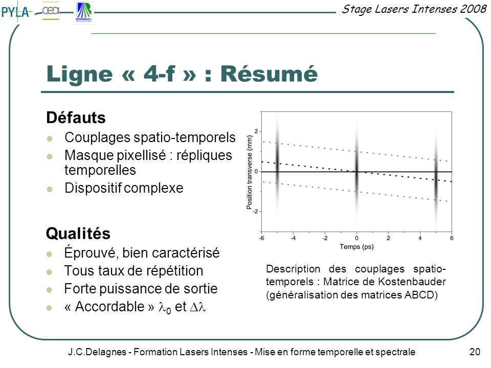 Ligne « 4-f » : Résumé Défauts Qualités Couplages spatio-temporels