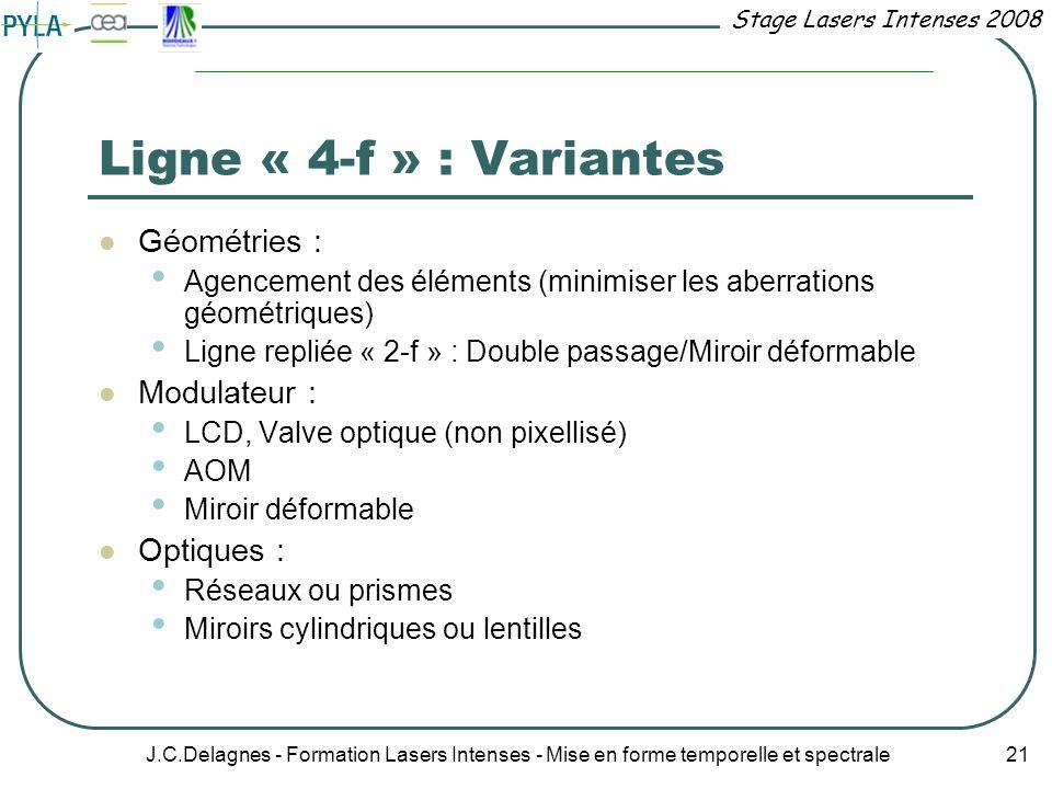 Ligne « 4-f » : Variantes Géométries : Modulateur : Optiques :