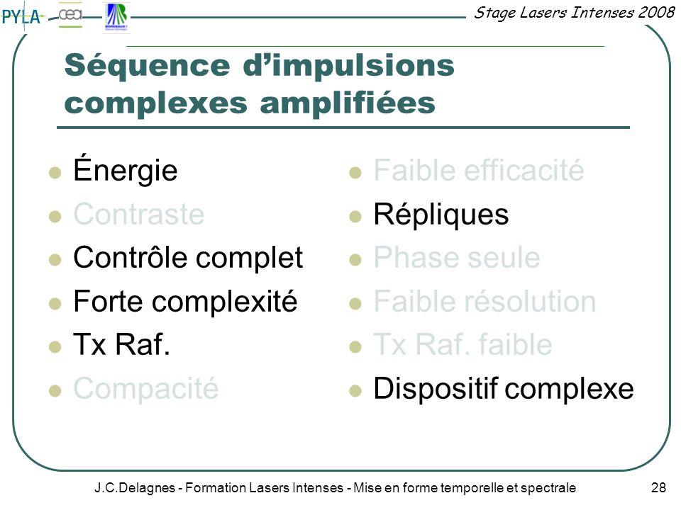 Séquence d'impulsions complexes amplifiées