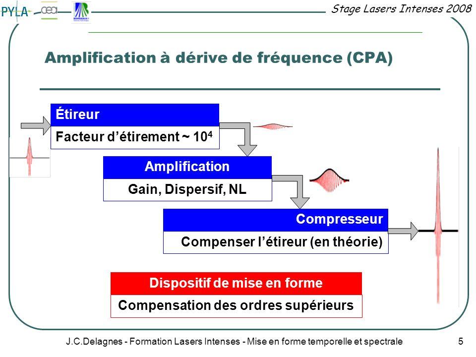 Amplification à dérive de fréquence (CPA)