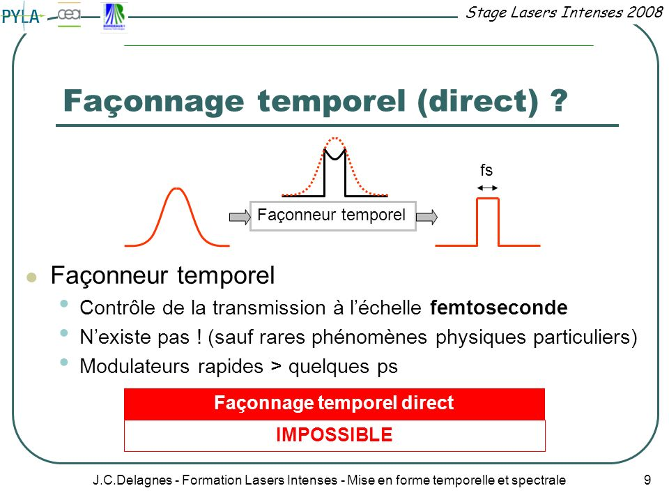 Façonnage temporel (direct)