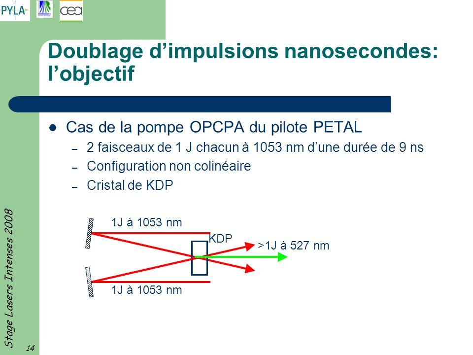 Doublage d'impulsions nanosecondes: l'objectif