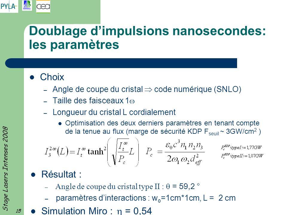 Doublage d'impulsions nanosecondes: les paramètres