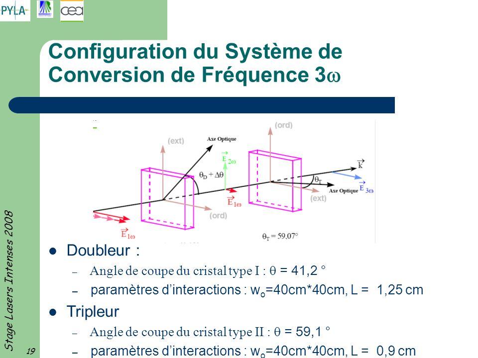 Configuration du Système de Conversion de Fréquence 3w
