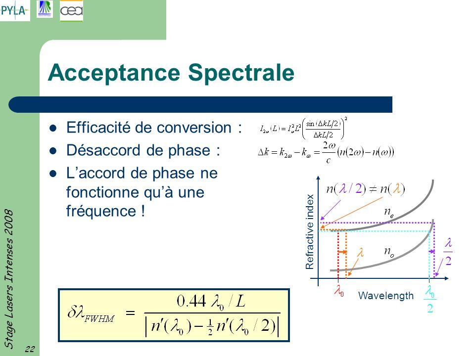 Acceptance Spectrale Efficacité de conversion : Désaccord de phase :