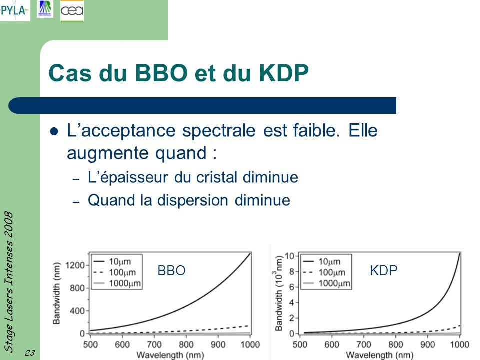Cas du BBO et du KDP L'acceptance spectrale est faible. Elle augmente quand : L'épaisseur du cristal diminue.