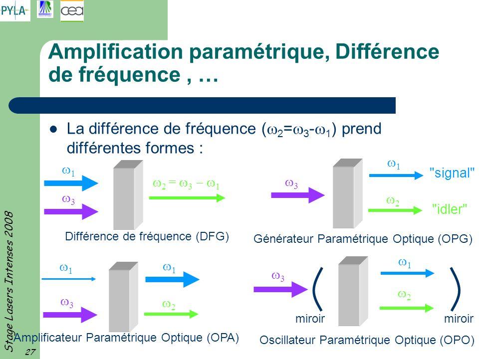 Amplification paramétrique, Différence de fréquence , …