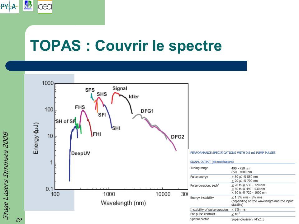 TOPAS : Couvrir le spectre