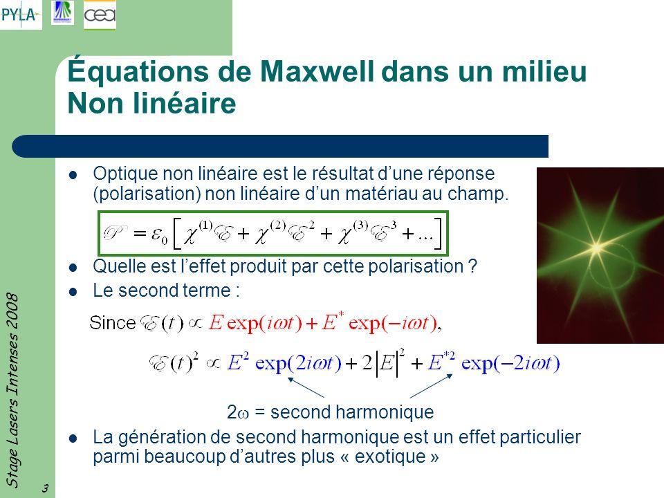 Équations de Maxwell dans un milieu Non linéaire