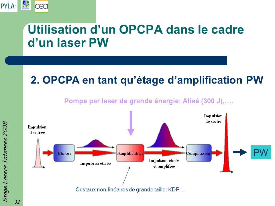 Utilisation d'un OPCPA dans le cadre d'un laser PW