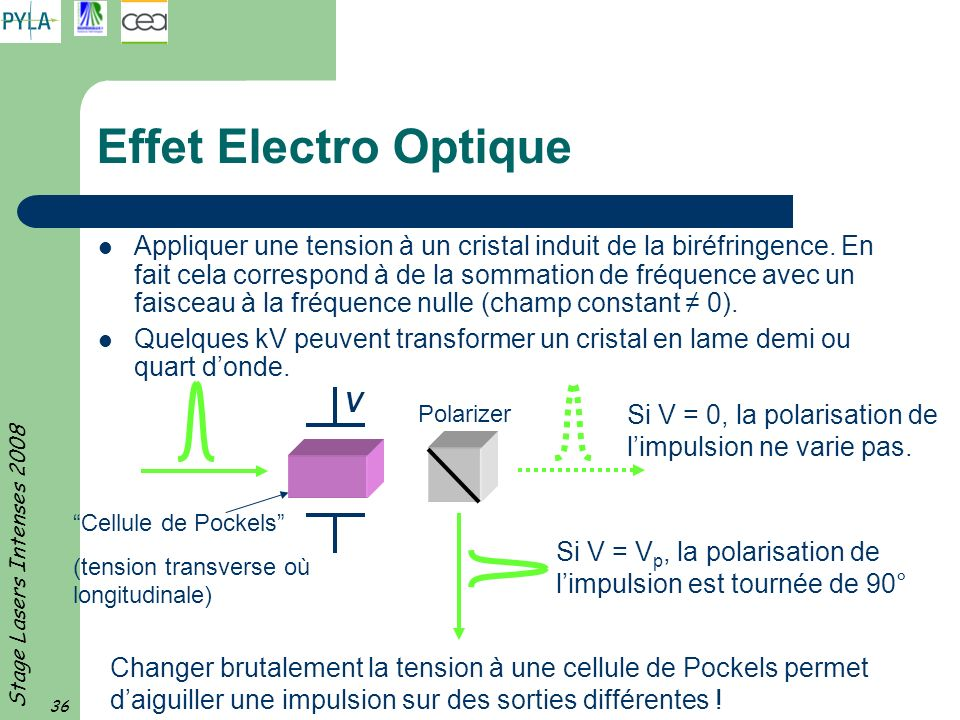 Effet Electro Optique