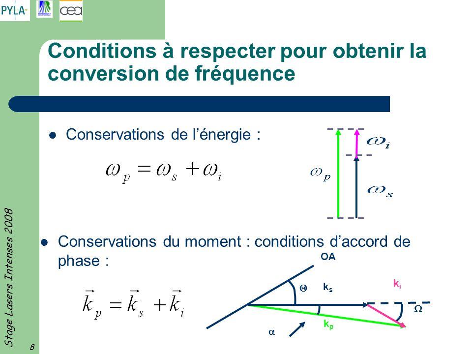 Conditions à respecter pour obtenir la conversion de fréquence
