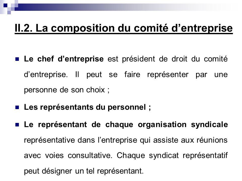 II.2. La composition du comité d'entreprise