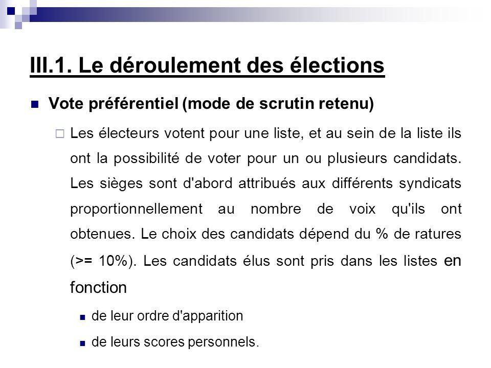 III.1. Le déroulement des élections