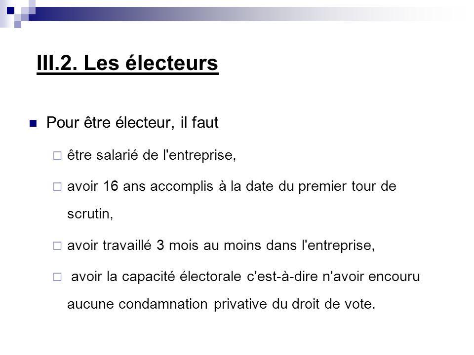 III.2. Les électeurs Pour être électeur, il faut