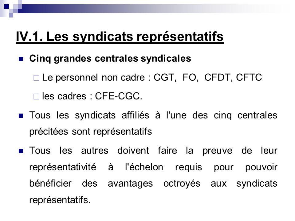 IV.1. Les syndicats représentatifs