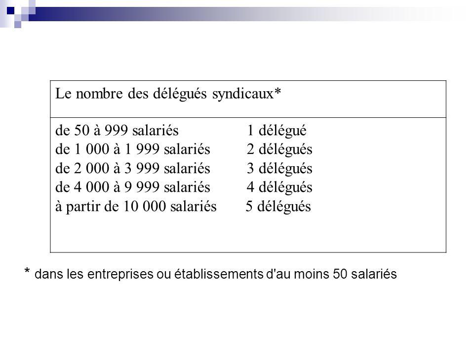Le nombre des délégués syndicaux*