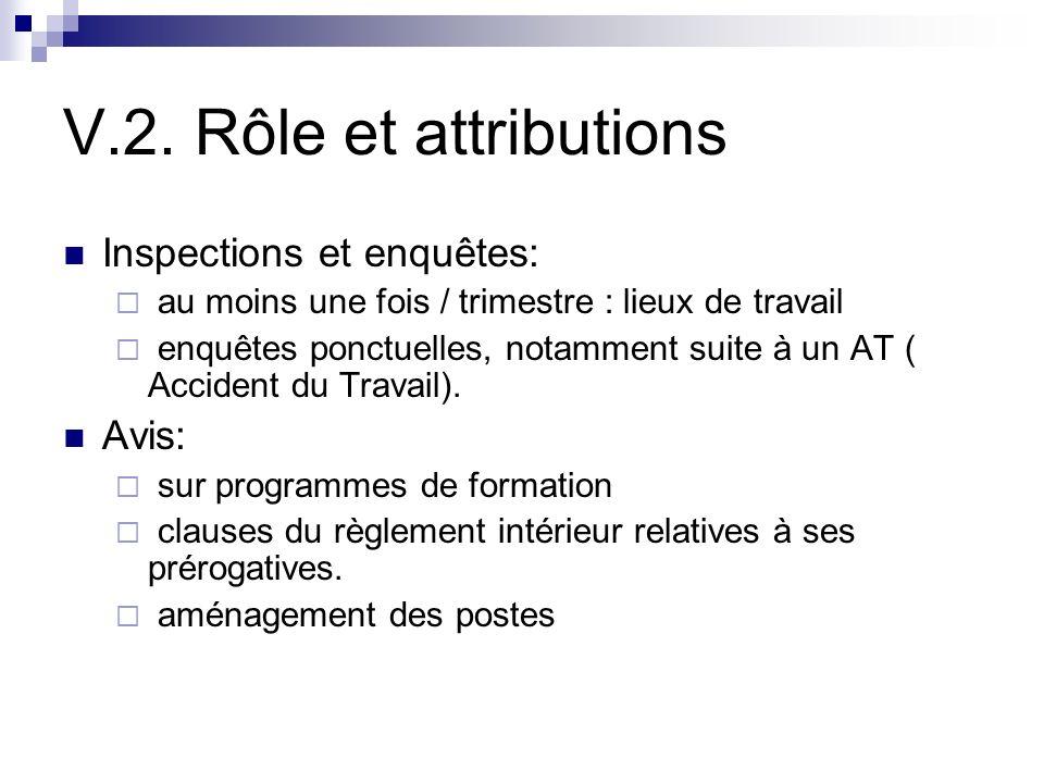 V.2. Rôle et attributions Inspections et enquêtes: Avis: