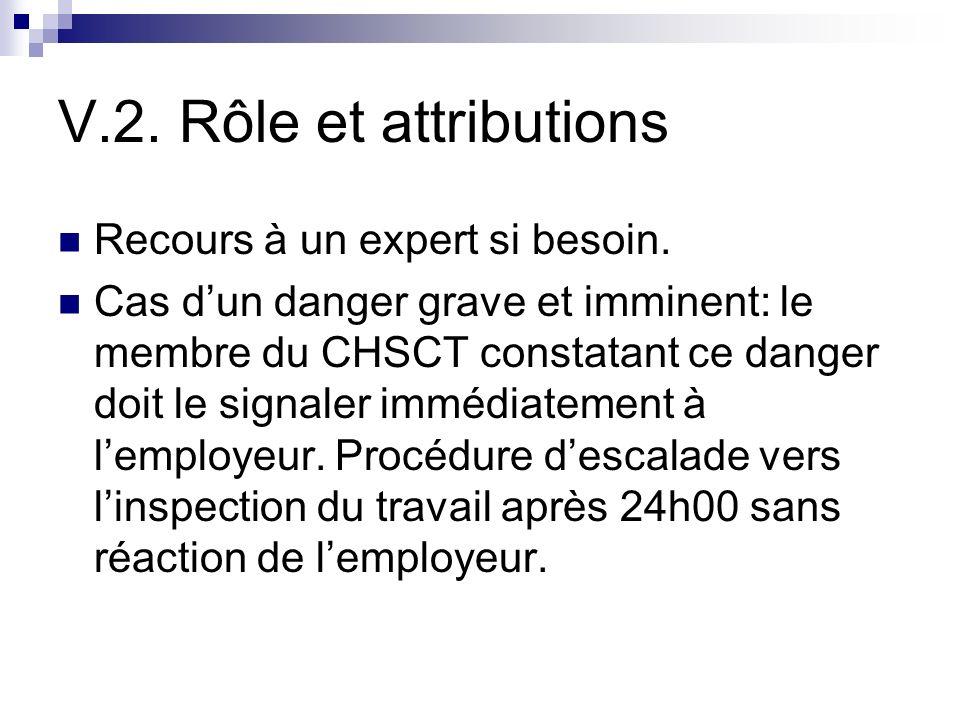 V.2. Rôle et attributions Recours à un expert si besoin.