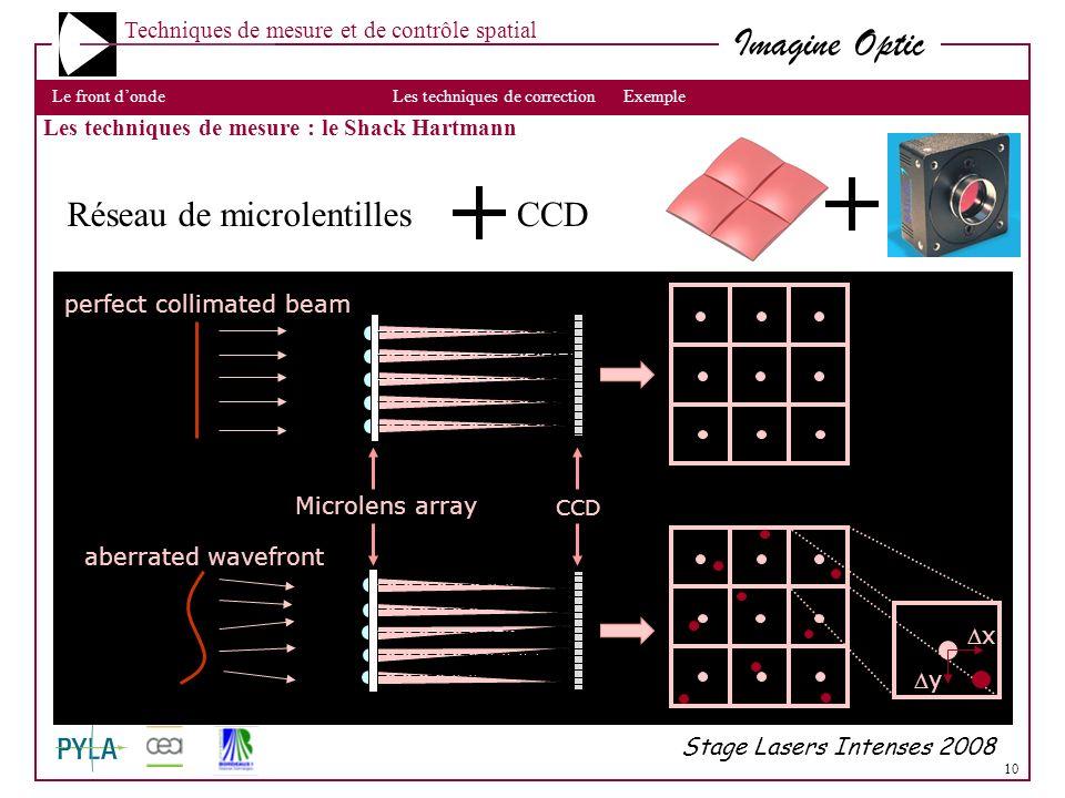 Réseau de microlentilles CCD