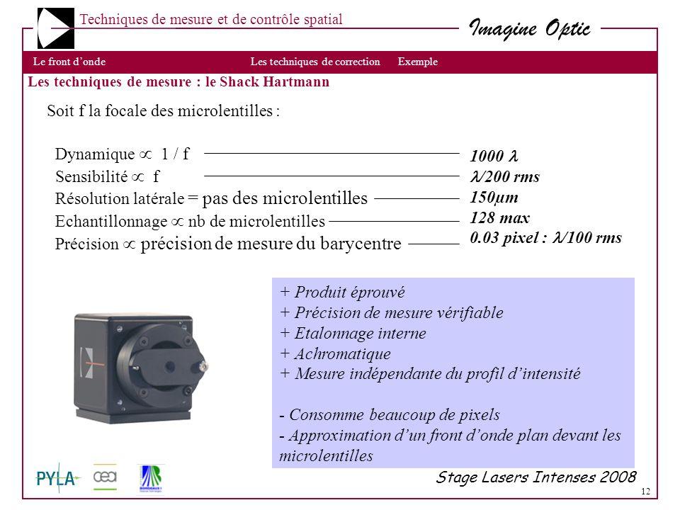 Soit f la focale des microlentilles : Dynamique  1 / f