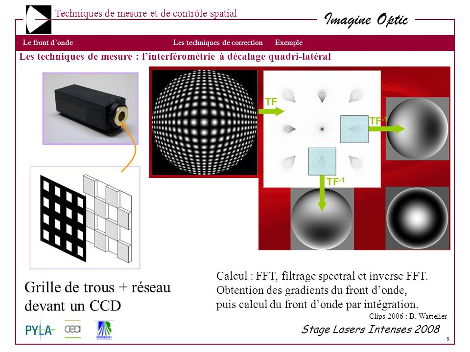 Grille de trous + réseau devant un CCD