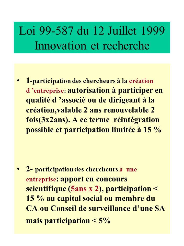 Loi 99-587 du 12 Juillet 1999 Innovation et recherche