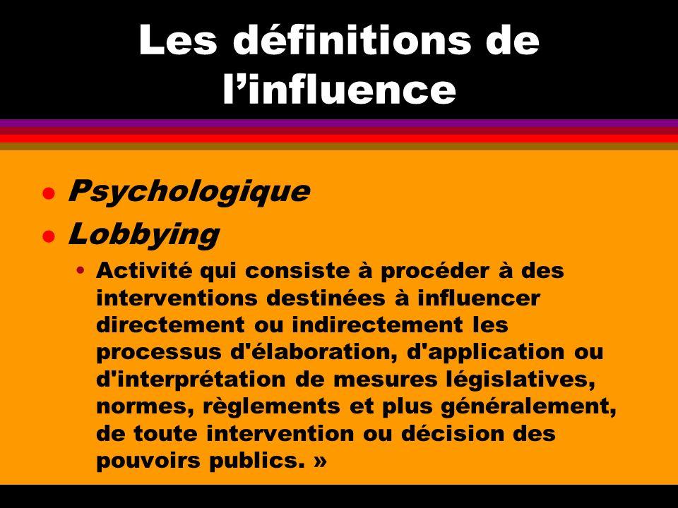 Les définitions de l'influence