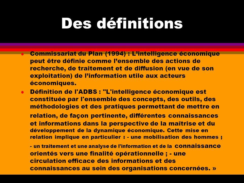 Des définitions