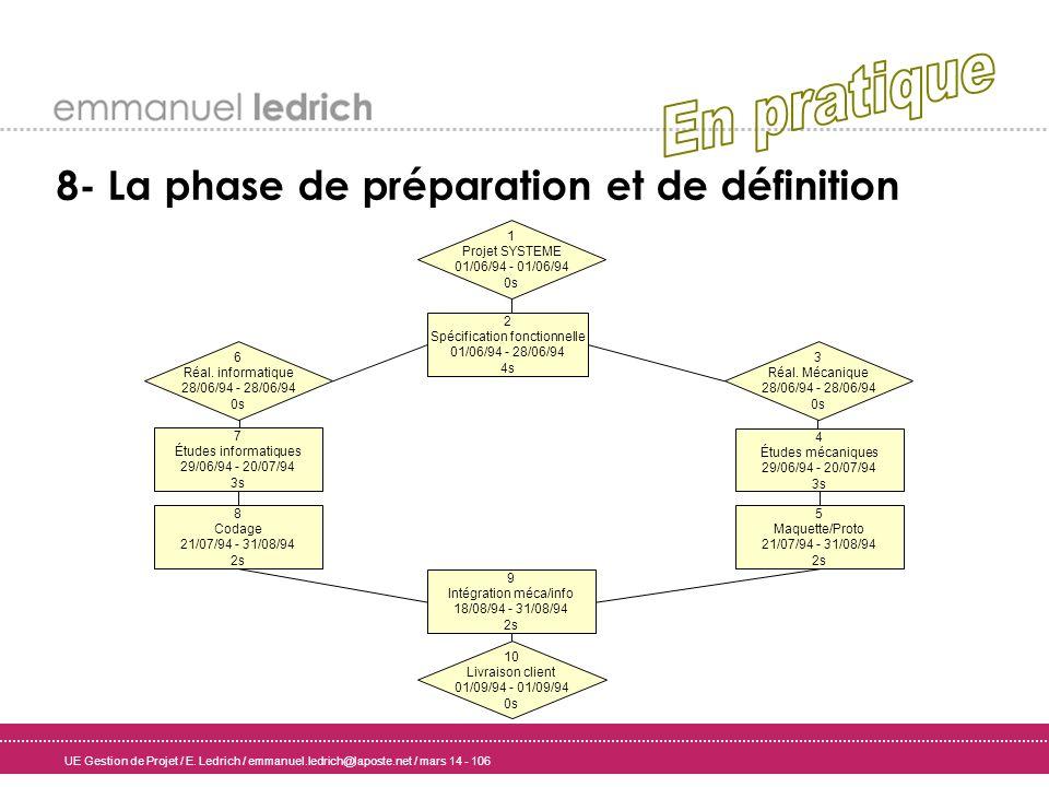 En pratique 8- La phase de préparation et de définition 3