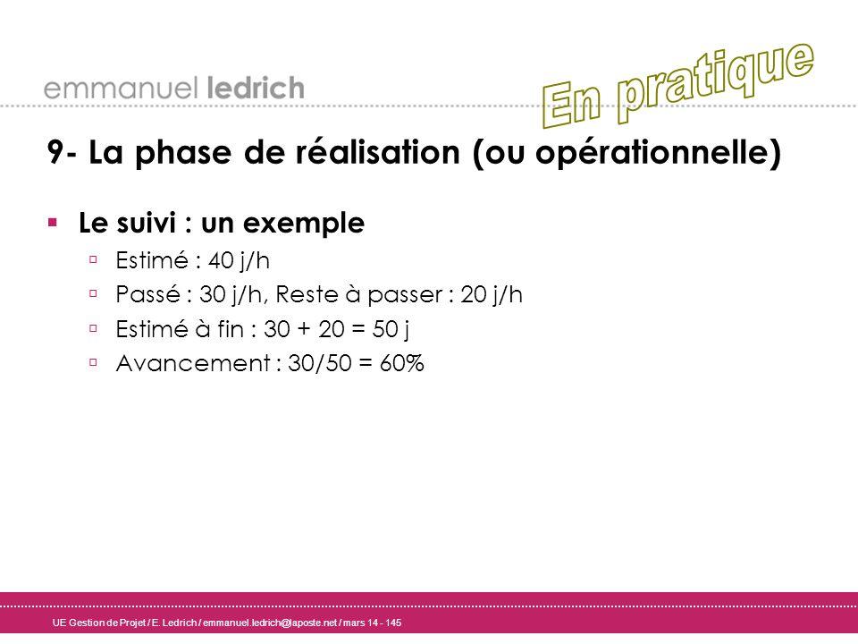 En pratique 9- La phase de réalisation (ou opérationnelle)