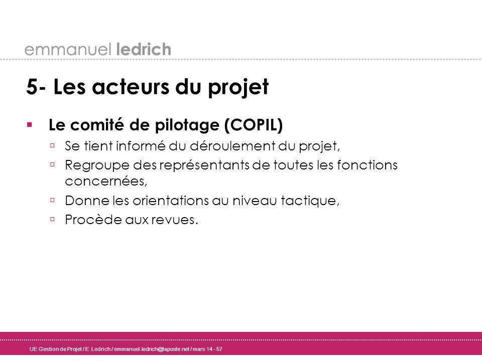 5- Les acteurs du projet Le comité de pilotage (COPIL)