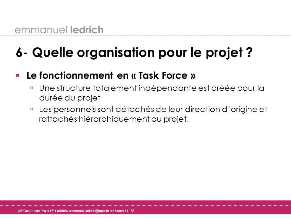 6- Quelle organisation pour le projet