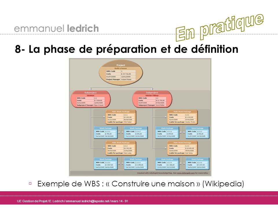 En pratique 8- La phase de préparation et de définition