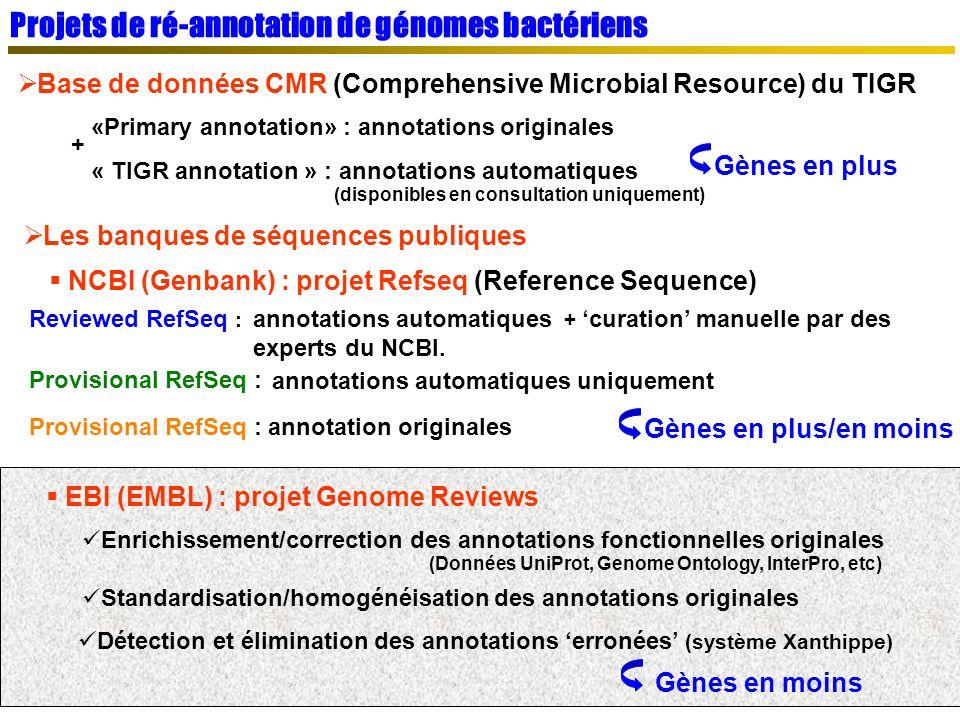 Projets de ré-annotation de génomes bactériens