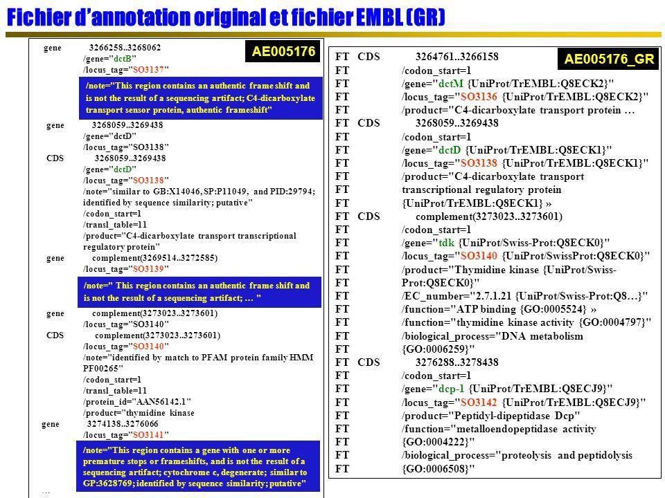 Fichier d'annotation original et fichier EMBL (GR)
