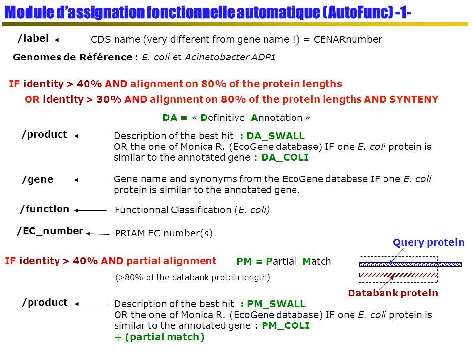Module d'assignation fonctionnelle automatique (AutoFunc) -1-