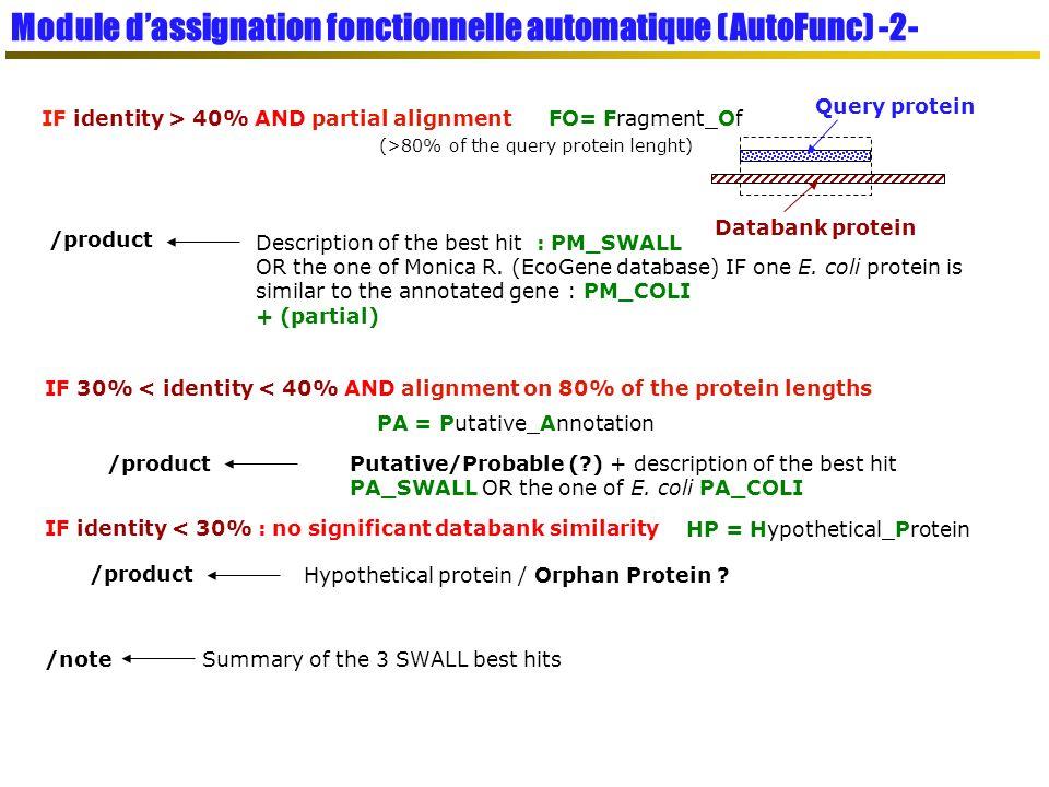 Module d'assignation fonctionnelle automatique (AutoFunc) -2-