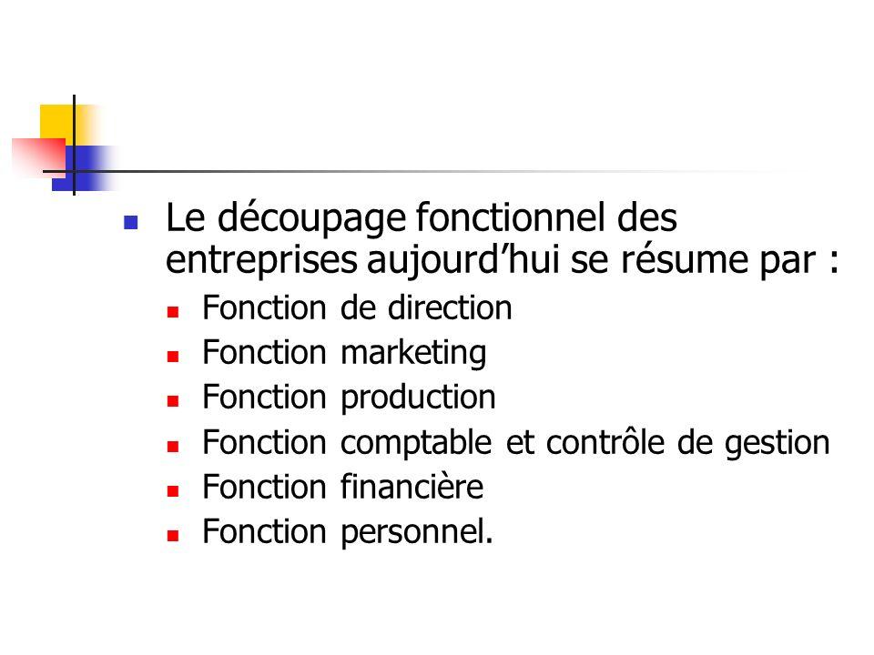 Le découpage fonctionnel des entreprises aujourd'hui se résume par :