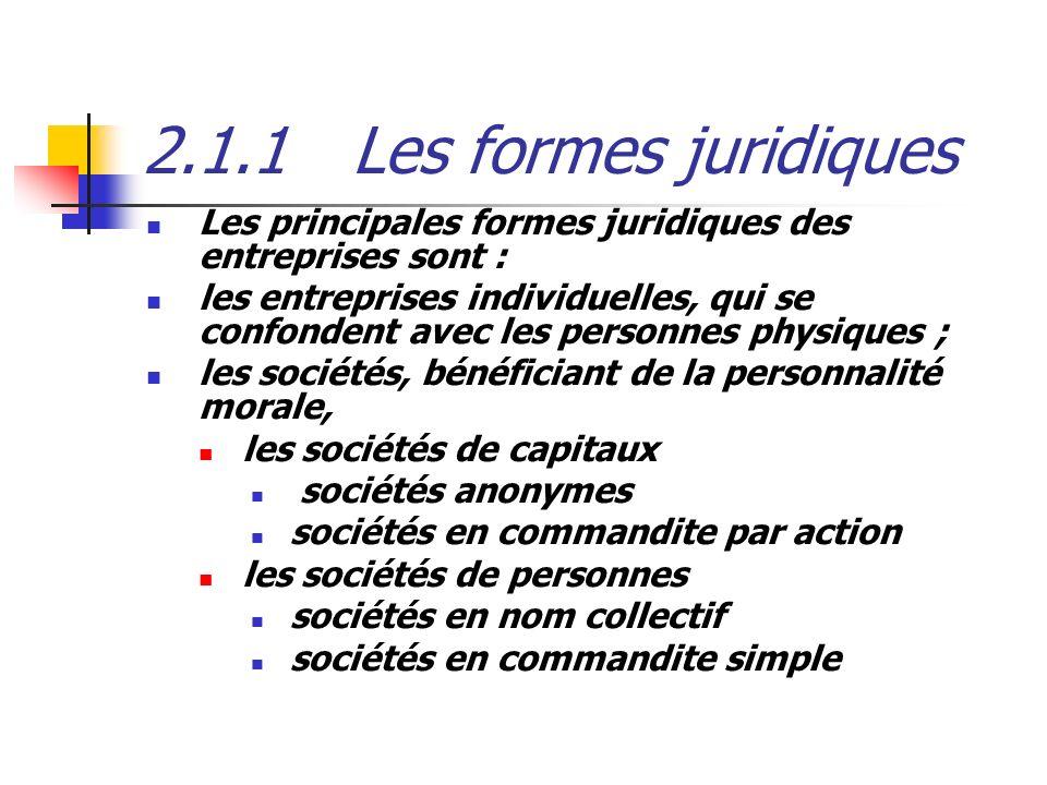 2.1.1 Les formes juridiques Les principales formes juridiques des entreprises sont :