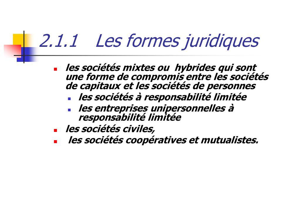 2.1.1 Les formes juridiques