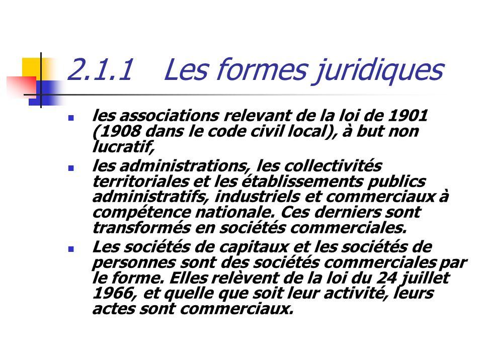 2.1.1 Les formes juridiques les associations relevant de la loi de 1901 (1908 dans le code civil local), à but non lucratif,